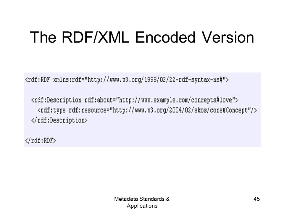 Metadata Standards & Applications 45 The RDF/XML Encoded Version