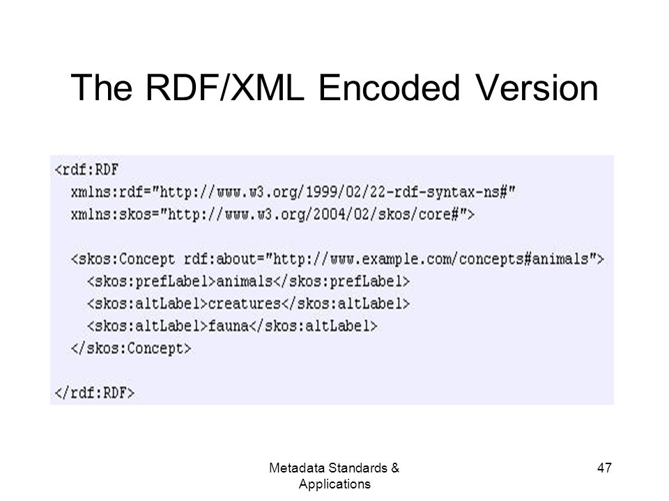 Metadata Standards & Applications 47 The RDF/XML Encoded Version