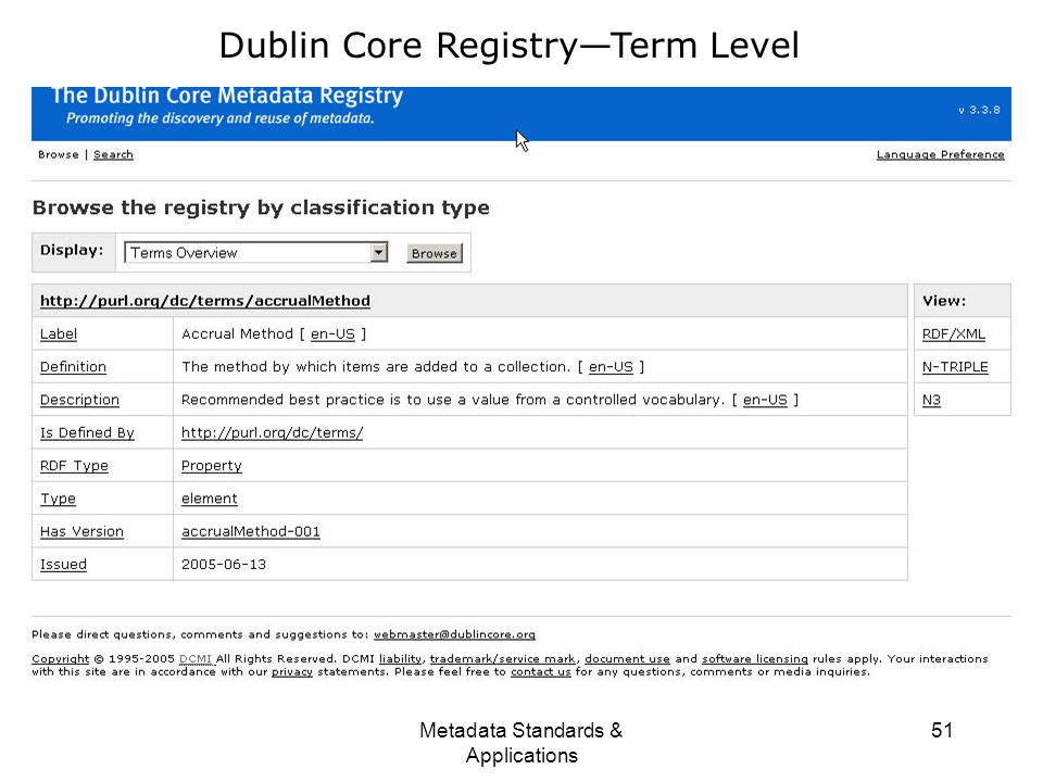 Metadata Standards & Applications 51 Dublin Core RegistryTerm Level