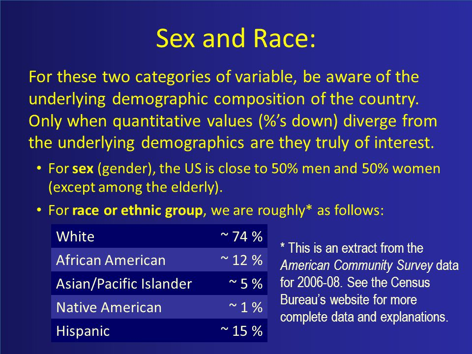 Sex and Race: For these two categories of variable, be aware of the underlying demographic composition of the country.