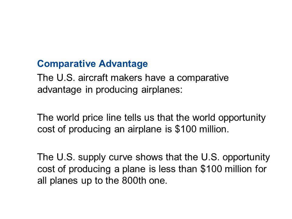 19.2 THE GAINS FROM TRADE Comparative Advantage The U.S. aircraft makers have a comparative advantage in producing airplanes: The world price line tel