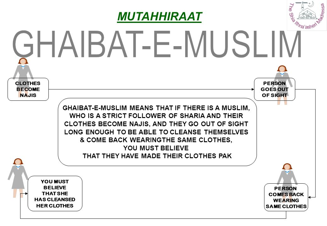 CLOTHES BECOME NAJIS PERSON GOES OUT OF SIGHT PERSON COMES BACK WEARING SAME CLOTHES YOU MUST BELIEVE THAT SHE HAS CLEANSED HER CLOTHES GHAIBAT-E-MUSL