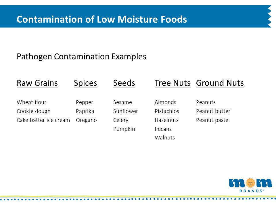 Contamination of Low Moisture Foods Pathogen Contamination Examples Raw Grains SpicesSeedsTree NutsGround Nuts Wheat flour PepperSesameAlmondsPeanuts
