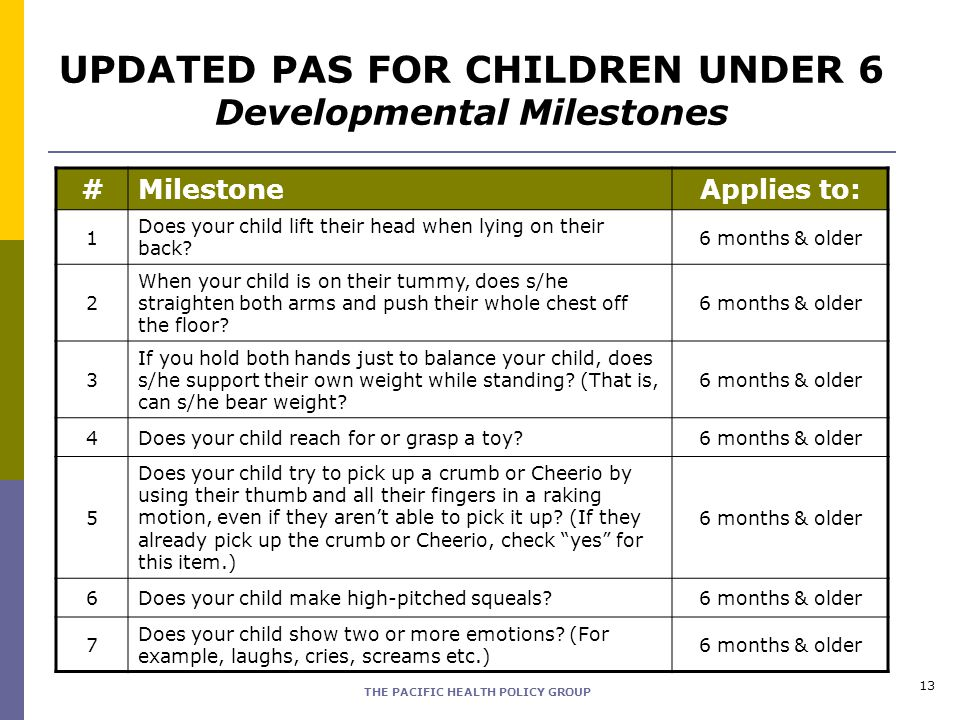 THE PACIFIC HEALTH POLICY GROUP 13 #MilestoneApplies to: 1 Does your child lift their head when lying on their back? 6 months & older 2 When your chil