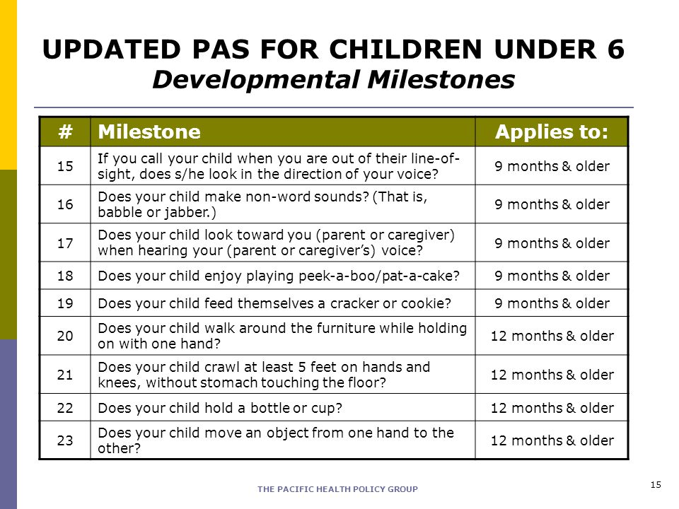 THE PACIFIC HEALTH POLICY GROUP 15 #MilestoneApplies to: 15 If you call your child when you are out of their line-of- sight, does s/he look in the direction of your voice.