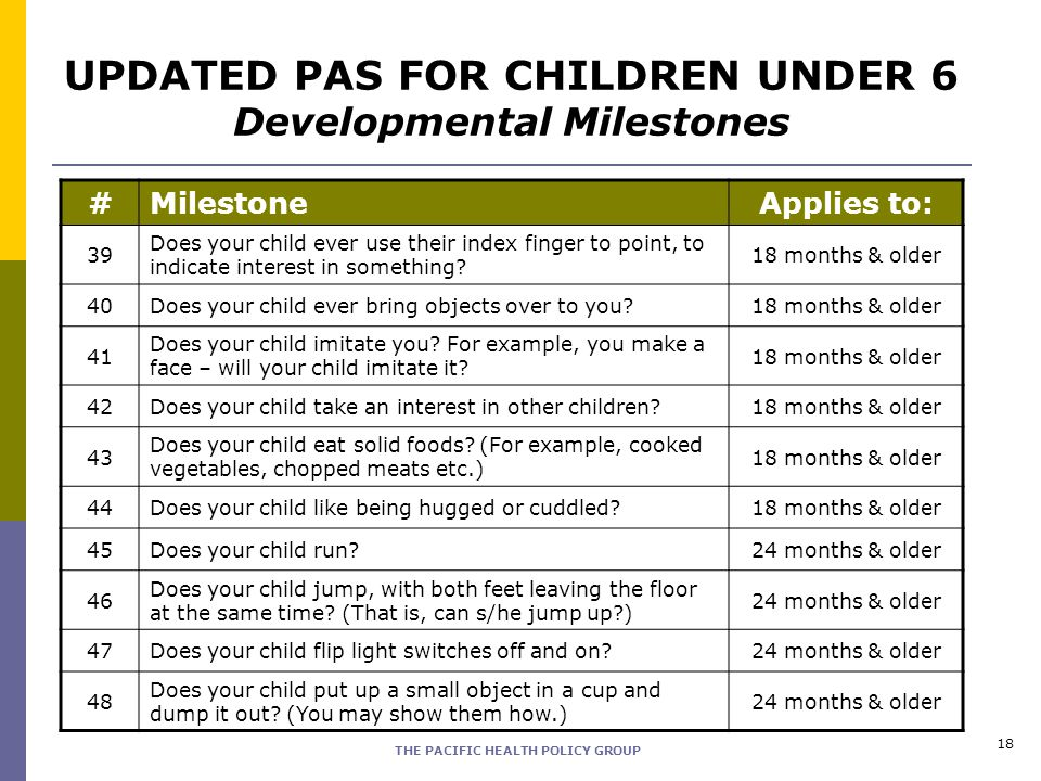 THE PACIFIC HEALTH POLICY GROUP 18 #MilestoneApplies to: 39 Does your child ever use their index finger to point, to indicate interest in something.