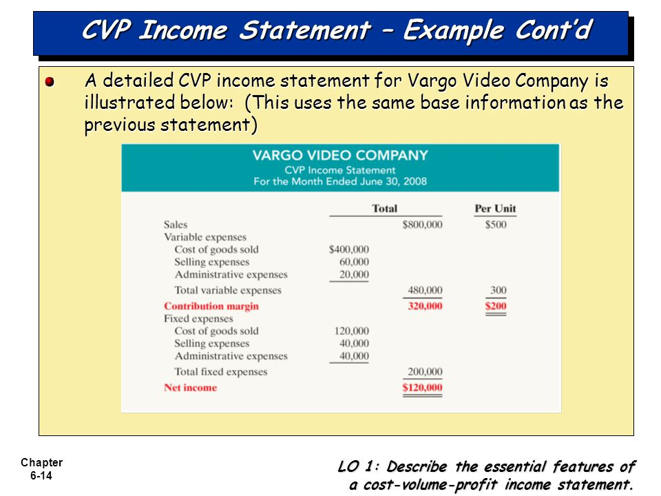 Chapter 6-14 CVP Income Statement – Example Contd A detailed CVP income statement for Vargo Video Company is illustrated below: (This uses the same base information as the previous statement) LO 1: Describe the essential features of a cost-volume-profit income statement.