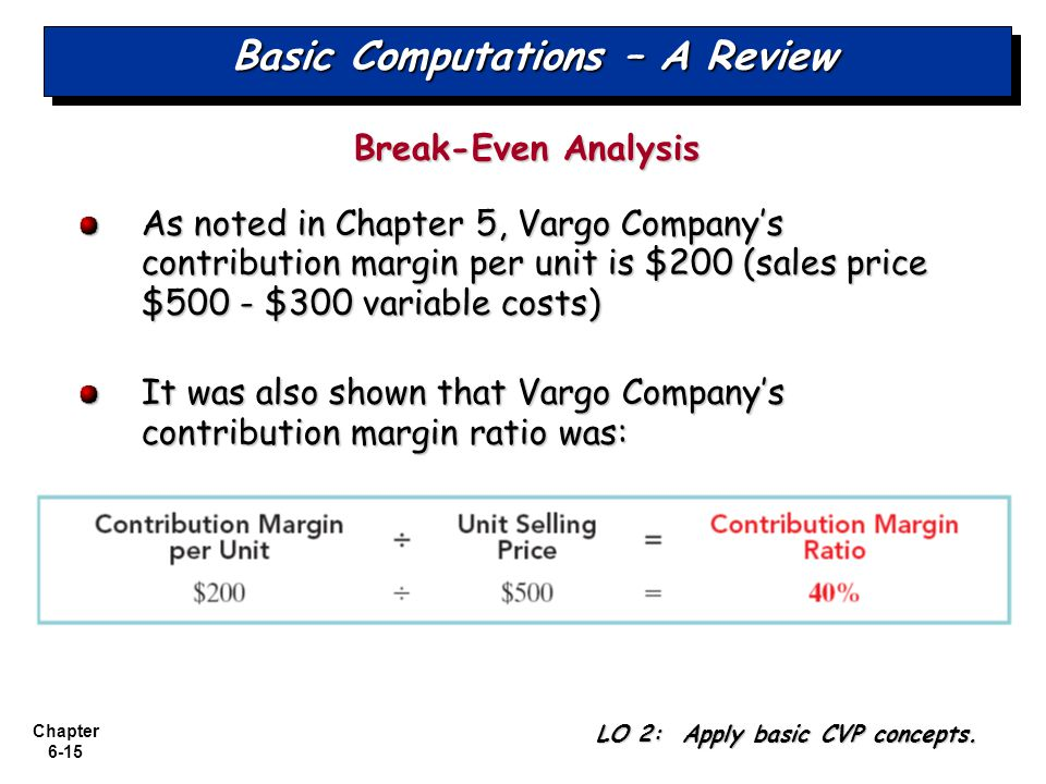 Chapter 6-15 Basic Computations – A Review Break-Even Analysis As noted in Chapter 5, Vargo Companys contribution margin per unit is $200 (sales price $500 - $300 variable costs) It was also shown that Vargo Companys contribution margin ratio was: LO 2: Apply basic CVP concepts.