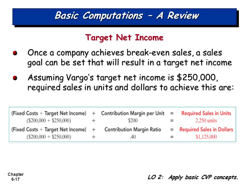 Chapter 6-17 Basic Computations – A Review Target Net Income Once a company achieves break-even sales, a sales goal can be set that will result in a target net income Assuming Vargos target net income is $250,000, required sales in units and dollars to achieve this are: LO 2: Apply basic CVP concepts.