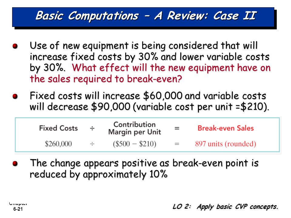 Chapter 6-21 Basic Computations – A Review: Case II Use of new equipment is being considered that will increase fixed costs by 30% and lower variable costs by 30%.