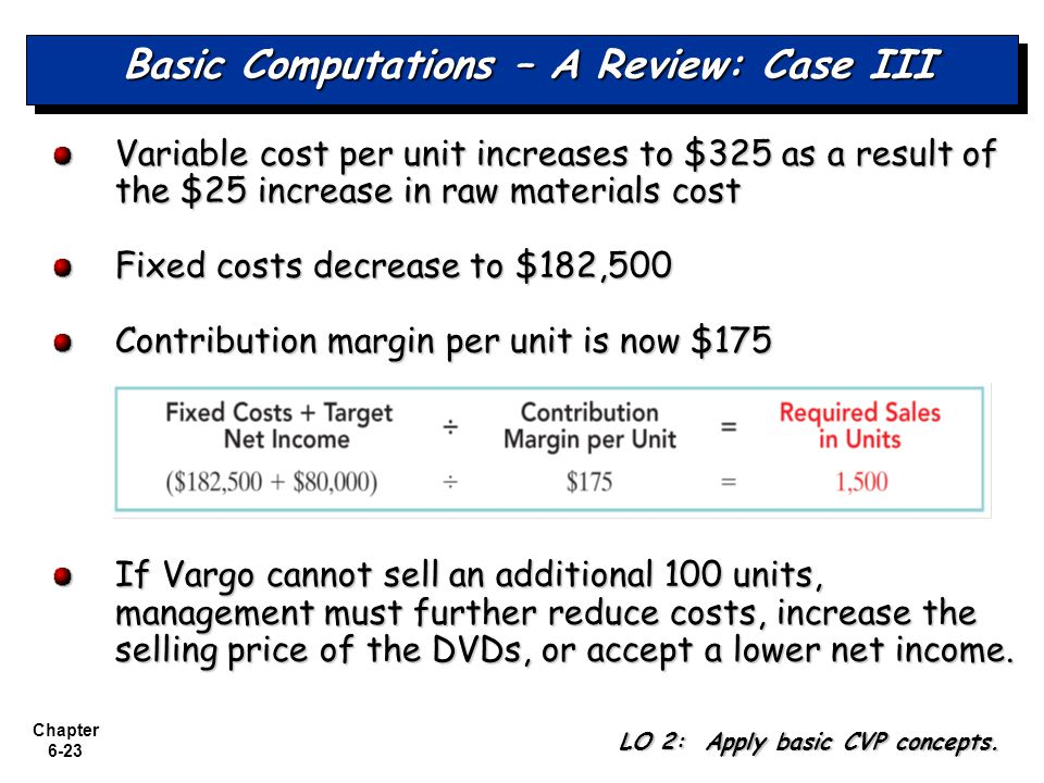 Chapter 6-23 Basic Computations – A Review: Case III Variable cost per unit increases to $325 as a result of the $25 increase in raw materials cost Fixed costs decrease to $182,500 Contribution margin per unit is now $175 If Vargo cannot sell an additional 100 units, management must further reduce costs, increase the selling price of the DVDs, or accept a lower net income.