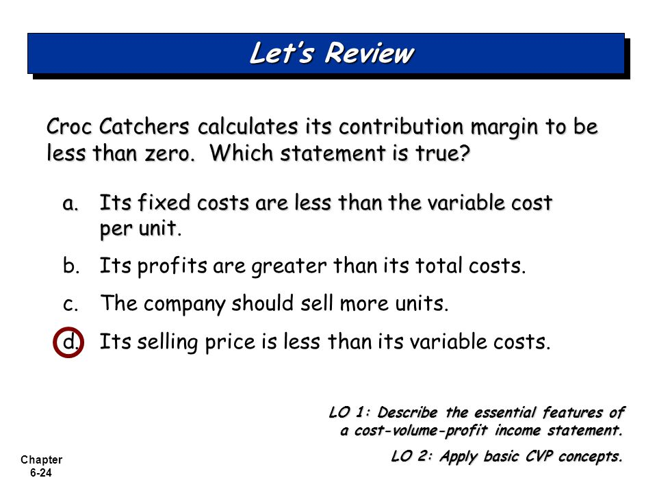 Chapter 6-24 Croc Catchers calculates its contribution margin to be less than zero. Which statement is true? a.Its fixed costs are less than the varia