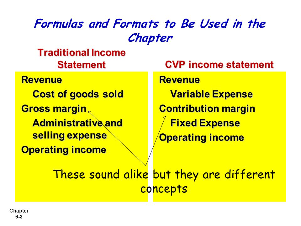 Chapter 6-3 Traditional Income Statement Revenue Cost of goods sold Gross margin Administrative and selling expense Operating income CVP income statement Revenue Variable Expense Contribution margin Fixed Expense Operating income Formulas and Formats to Be Used in the Chapter These sound alike but they are different concepts