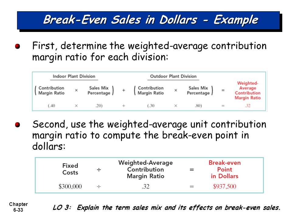 Chapter 6-33 Break-Even Sales in Dollars - Example First, determine the weighted-average contribution margin ratio for each division: Second, use the weighted-average unit contribution margin ratio to compute the break-even point in dollars: LO 3: Explain the term sales mix and its effects on break-even sales.