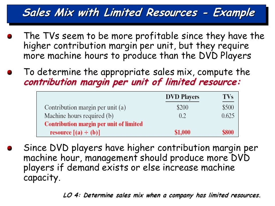 Chapter 6-37 Sales Mix with Limited Resources - Example The TVs seem to be more profitable since they have the higher contribution margin per unit, but they require more machine hours to produce than the DVD Players contribution margin per unit of limited resource: To determine the appropriate sales mix, compute the contribution margin per unit of limited resource: Since DVD players have higher contribution margin per machine hour, management should produce more DVD players if demand exists or else increase machine capacity.