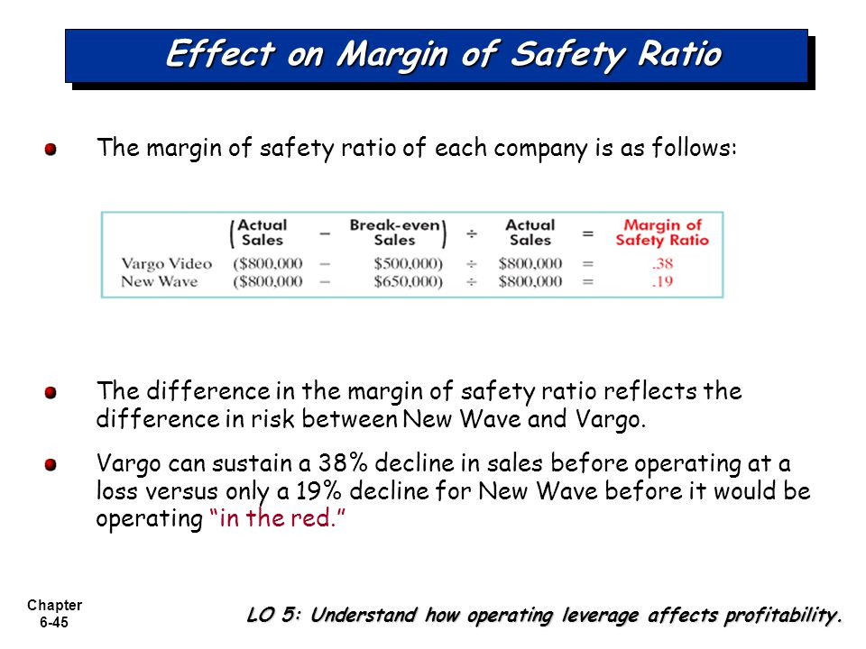 Chapter 6-45 Effect on Margin of Safety Ratio The margin of safety ratio of each company is as follows: The difference in the margin of safety ratio reflects the difference in risk between New Wave and Vargo.