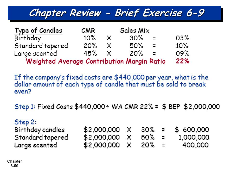 Chapter 6-50 Chapter Review - Brief Exercise 6-9 Type of Candles CMR Sales Mix Birthday 10%X30%=03% Standard tapered20%X50%=10% Large scented45%X20%=09% Weighted Average Contribution Margin Ratio22% If the companys fixed costs are $440,000 per year, what is the dollar amount of each type of candle that must be sold to break even.