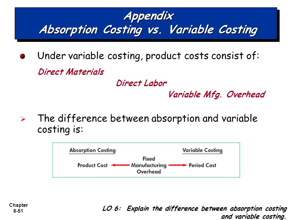 Chapter 6-51 Appendix Absorption Costing vs. Variable Costing Under variable costing, product costs consist of: Direct Materials Direct Labor Variable