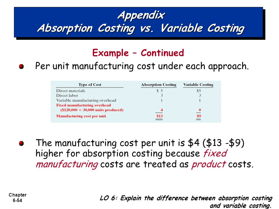 Chapter 6-54 Appendix Absorption Costing vs.