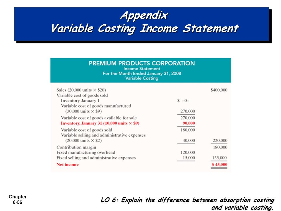 Chapter 6-56 Appendix Variable Costing Income Statement LO 6: Explain the difference between absorption costing and variable costing.