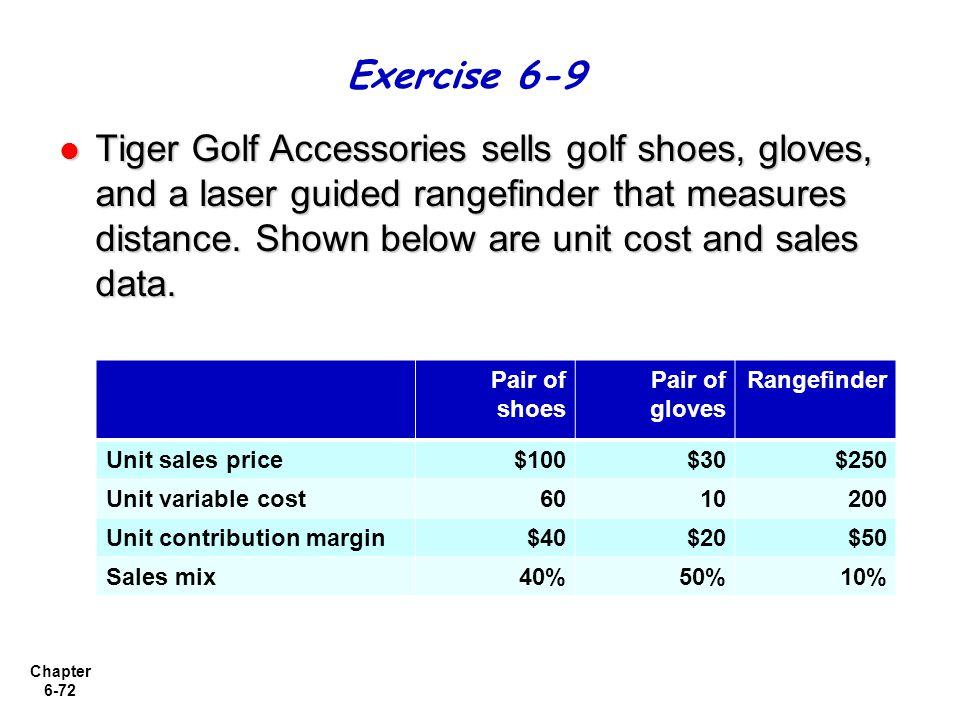 Chapter 6-72 Tiger Golf Accessories sells golf shoes, gloves, and a laser guided rangefinder that measures distance.