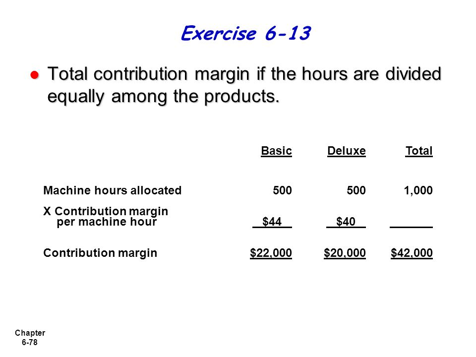 Chapter 6-78 Total contribution margin if the hours are divided equally among the products. Total contribution margin if the hours are divided equally