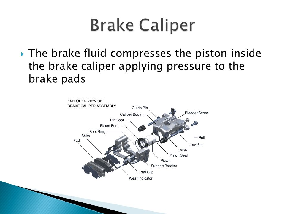 The brake fluid compresses the piston inside the brake caliper applying pressure to the brake pads