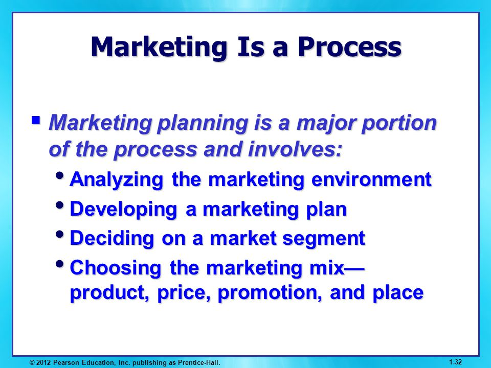 © 2012 Pearson Education, Inc. publishing as Prentice-Hall. 1-32 Marketing Is a Process Marketing planning is a major portion of the process and invol