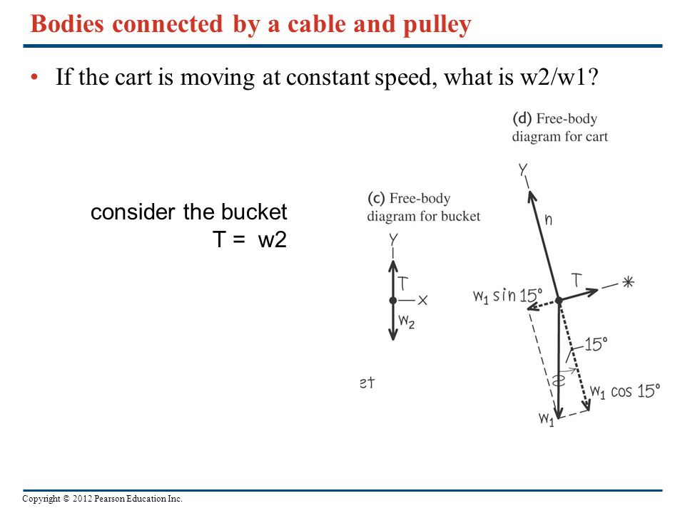 Copyright © 2012 Pearson Education Inc. Bodies connected by a cable and pulley If the cart is moving at constant speed, what is w2/w1? consider the bu