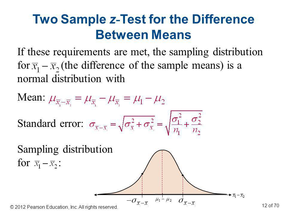 Two Sample z - Test for the Difference Between Means If these requirements are met, the sampling distribution for (the difference of the sample means)