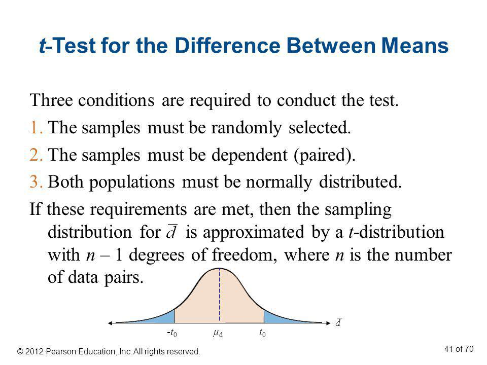 t - Test for the Difference Between Means Three conditions are required to conduct the test. 1.The samples must be randomly selected. 2.The samples mu