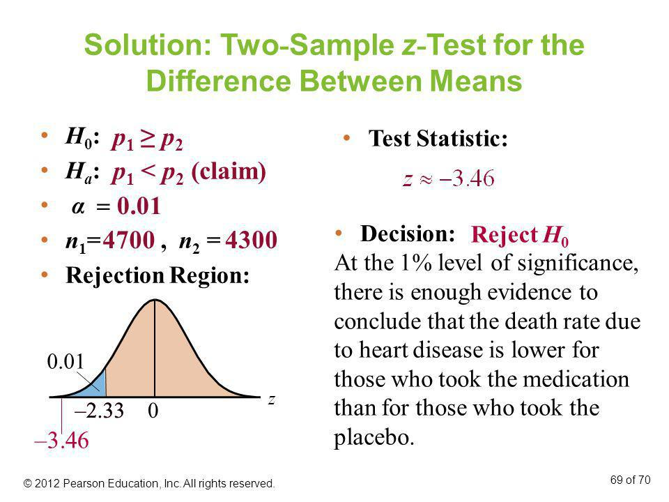 z 0–2.33 0.01 Solution: Two - Sample z - Test for the Difference Between Means H 0 : H a : α n 1 =, n 2 = Rejection Region: Test Statistic: 0.01 4700