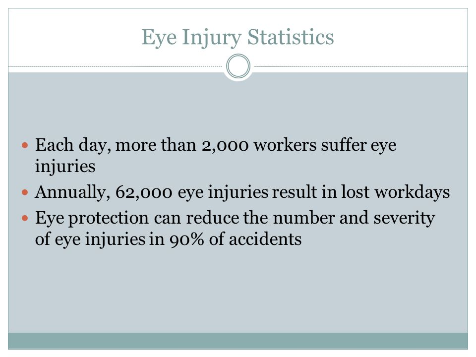 Eye Injury Statistics Each day, more than 2,000 workers suffer eye injuries Annually, 62,000 eye injuries result in lost workdays Eye protection can r