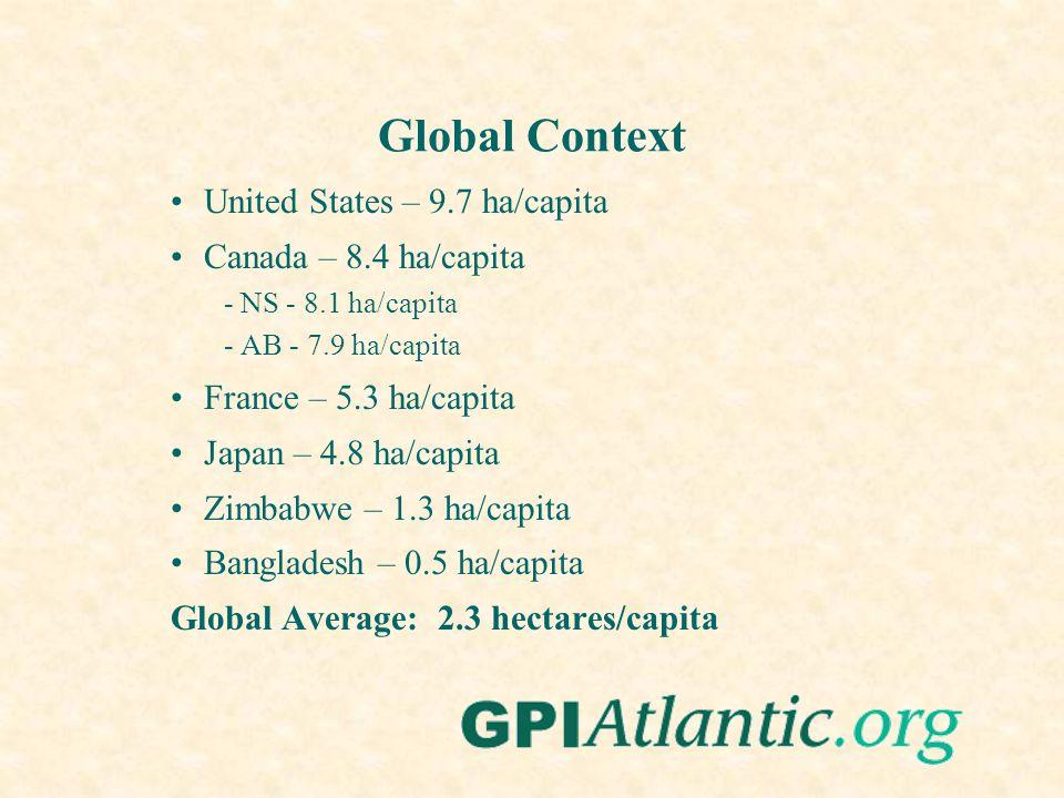 Global Context United States – 9.7 ha/capita Canada – 8.4 ha/capita - NS - 8.1 ha/capita - AB - 7.9 ha/capita France – 5.3 ha/capita Japan – 4.8 ha/capita Zimbabwe – 1.3 ha/capita Bangladesh – 0.5 ha/capita Global Average: 2.3 hectares/capita