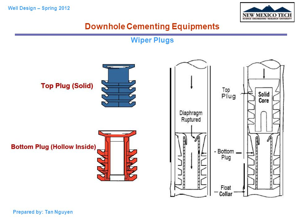 Well Design – Spring 2012 Prepared by: Tan Nguyen Wiper Plugs Downhole Cementing Equipments