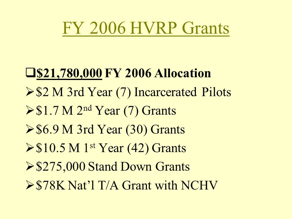 FY 2006 HVRP Grants $21,780,000 FY 2006 Allocation $2 M 3rd Year (7) Incarcerated Pilots $1.7 M 2 nd Year (7) Grants $6.9 M 3rd Year (30) Grants $10.5 M 1 st Year (42) Grants $275,000 Stand Down Grants $78K Natl T/A Grant with NCHV