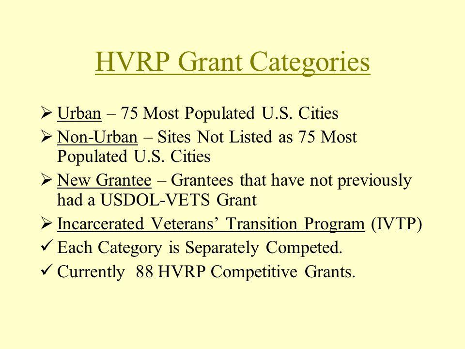 HVRP Grant Categories Urban – 75 Most Populated U.S.