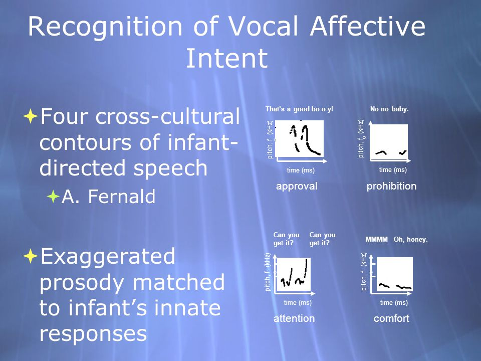 Recognition of Vocal Affective Intent Four cross-cultural contours of infant- directed speech A.
