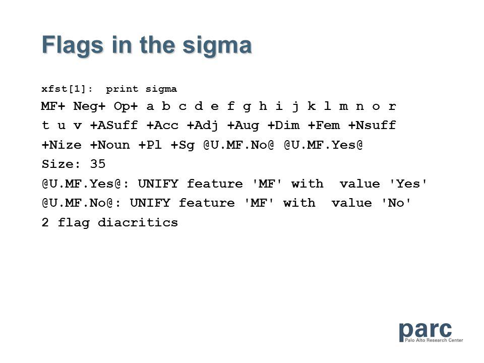 Flags in the sigma xfst[1]: print sigma MF+ Neg+ Op+ a b c d e f g h i j k l m n o r t u v +ASuff +Acc +Adj +Aug +Dim +Fem +Nsuff +Nize +Noun +Pl +Sg @U.MF.No@ @U.MF.Yes@ Size: 35 @U.MF.Yes@: UNIFY feature MF with value Yes @U.MF.No@: UNIFY feature MF with value No 2 flag diacritics