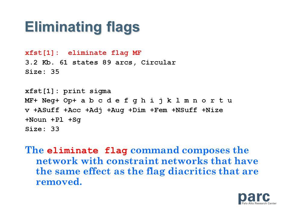 Eliminating flags xfst[1]: eliminate flag MF 3.2 Kb.