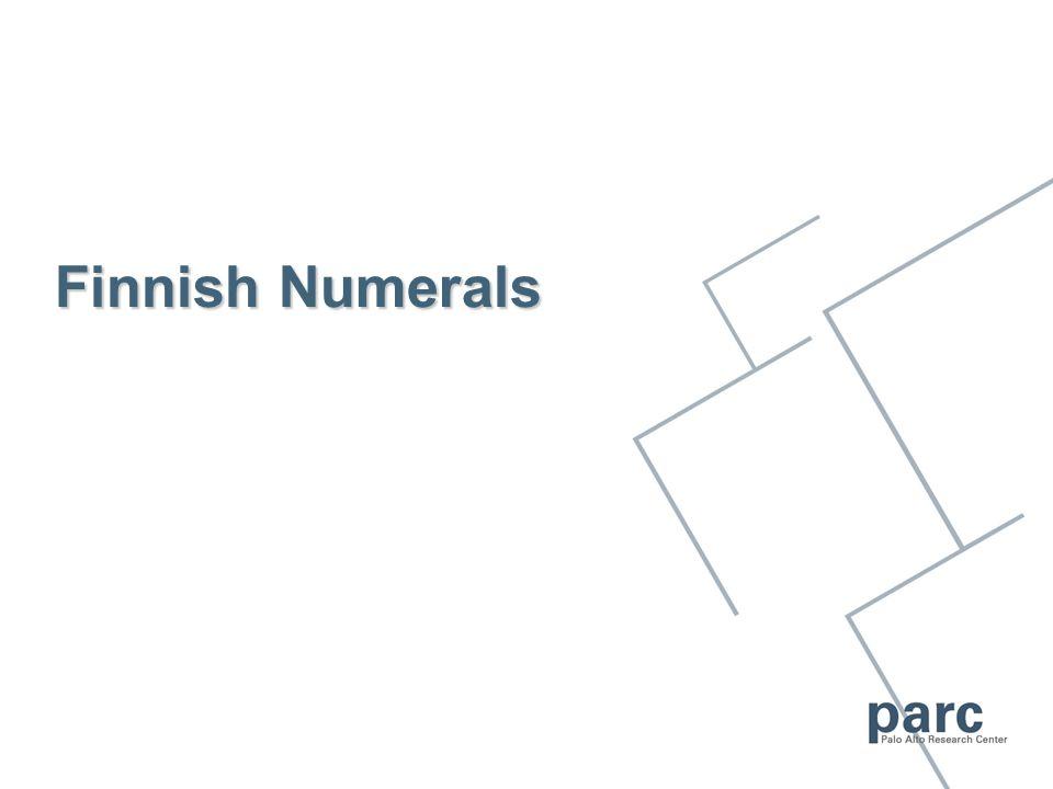 Finnish Numerals