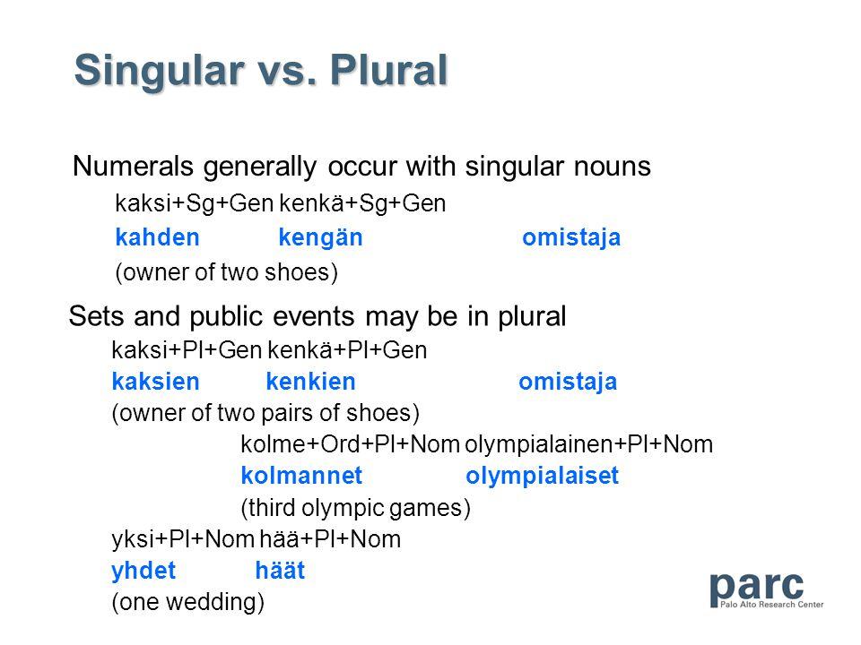 Singular vs. Plural Numerals generally occur with singular nouns kaksi+Sg+Gen kenkä+Sg+Gen kahden kengän omistaja (owner of two shoes) Sets and public