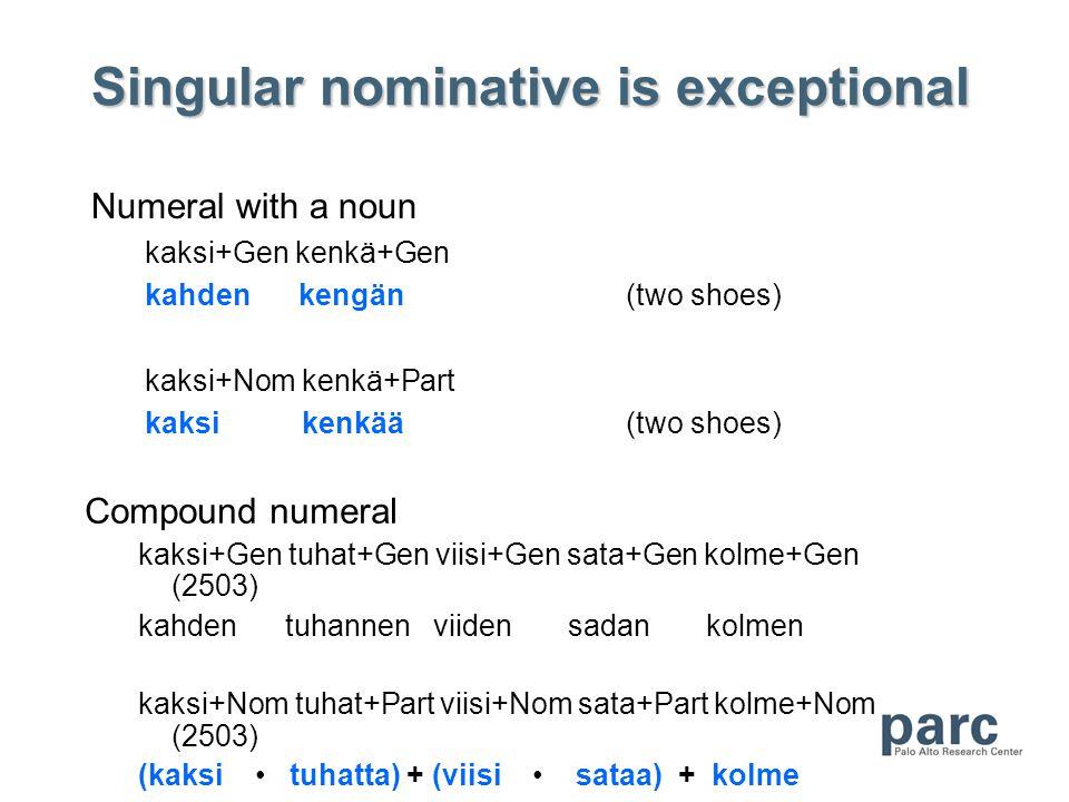 Singular nominative is exceptional Numeral with a noun kaksi+Gen kenkä+Gen kahden kengän(two shoes) kaksi+Nom kenkä+Part kaksi kenkää(two shoes) Compound numeral kaksi+Gen tuhat+Gen viisi+Gen sata+Gen kolme+Gen (2503) kahden tuhannen viiden sadan kolmen kaksi+Nom tuhat+Part viisi+Nom sata+Part kolme+Nom (2503) (kaksi tuhatta) + (viisi sataa) + kolme