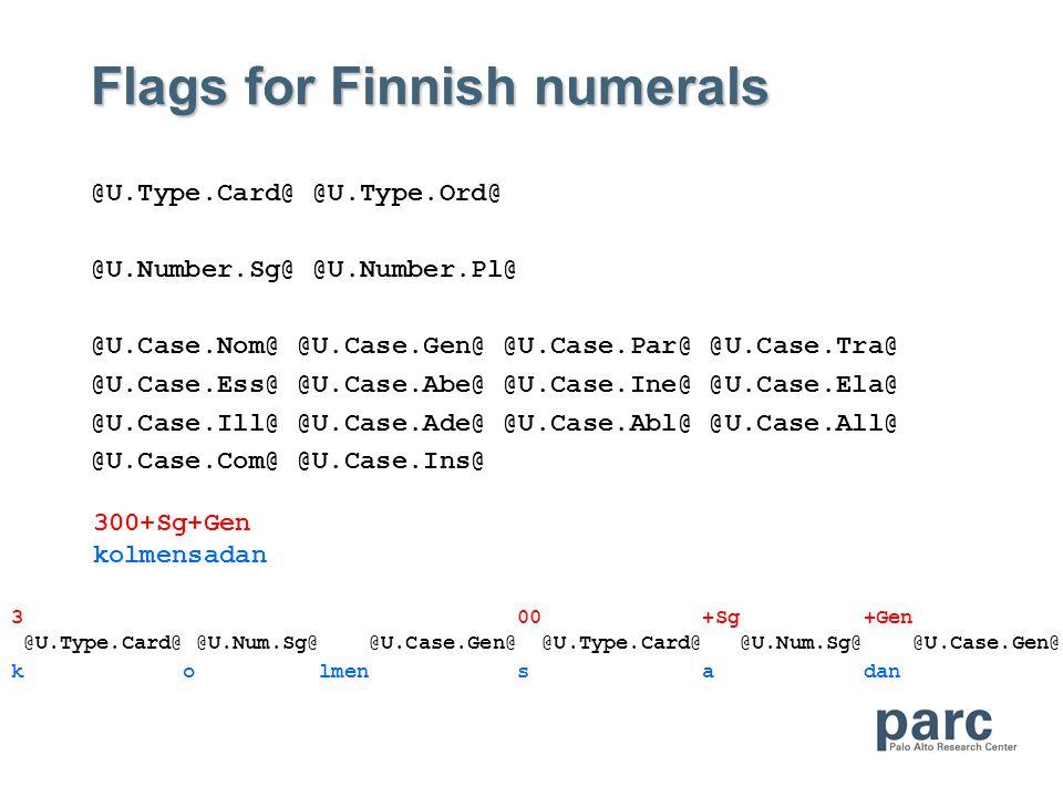 Flags for Finnish numerals @U.Type.Card@ @U.Type.Ord@ @U.Number.Sg@ @U.Number.Pl@ @U.Case.Nom@ @U.Case.Gen@ @U.Case.Par@ @U.Case.Tra@ @U.Case.Ess@ @U.Case.Abe@ @U.Case.Ine@ @U.Case.Ela@ @U.Case.Ill@ @U.Case.Ade@ @U.Case.Abl@ @U.Case.All@ @U.Case.Com@ @U.Case.Ins@ 3 00 +Sg +Gen @U.Type.Card@ @U.Num.Sg@ @U.Case.Gen@ @U.Type.Card@ @U.Num.Sg@ @U.Case.Gen@ k o lmen s a dan 300+Sg+Gen kolmensadan