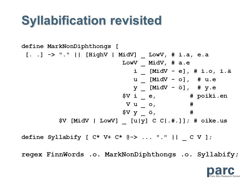 Syllabification revisited define MarkNonDiphthongs [ [..] -> . || [HighV | MidV] _ LowV, # i.a, e.a LowV _ MidV, # a.e i _ [MidV - e], # i.o, i.ä u _ [MidV - o], # u.e y _ [MidV - ö], # y.e $V i _ e, # poiki.en V u _ o, # $V y _ ö, # $V [MidV | LowV] _ [u|y] C C|.#.]]; # oike.us define Syllabify [ C* V+ C* @->...