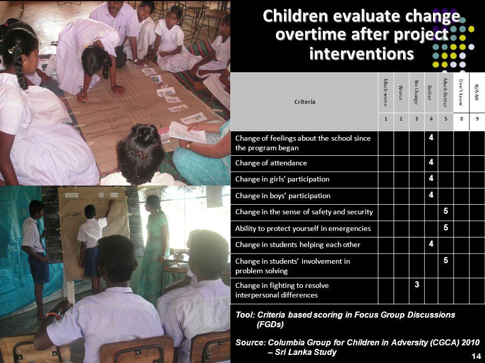 Children participate in identifying water & sanitation needs in their own school 9