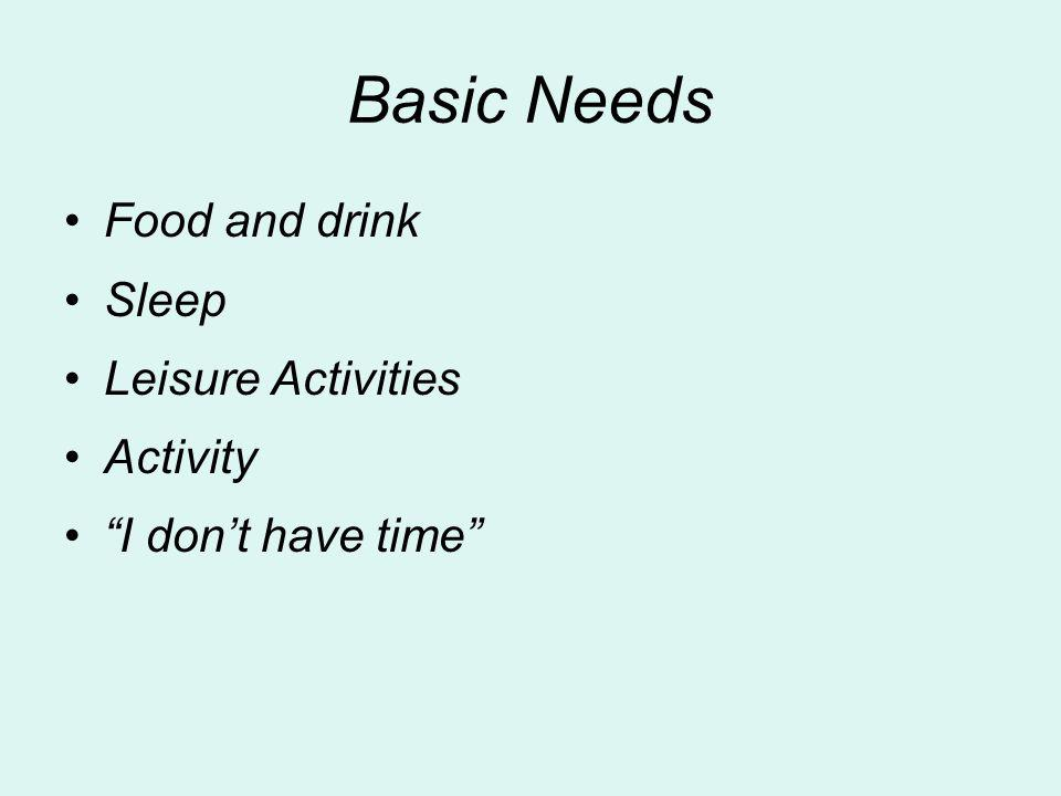 Basic Needs Food and drink Sleep Leisure Activities Activity I dont have time