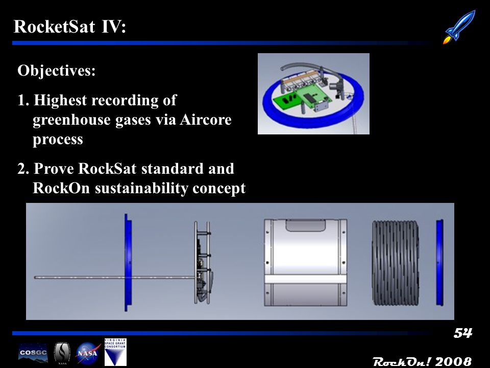 RockOn RocketSat IV: Objectives: 1.