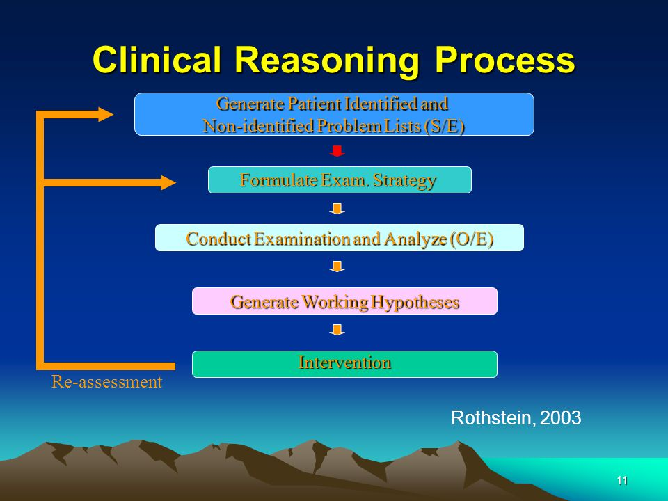 11 Clinical Reasoning Process Generate Patient Identified and Generate Patient Identified and Non-identified Problem Lists (S/E) Non-identified Proble