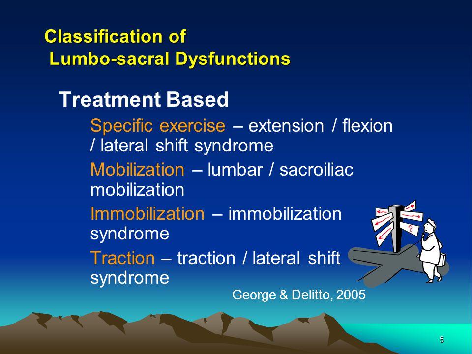 5 Classification of Lumbo-sacral Dysfunctions Treatment Based Specific exercise – extension / flexion / lateral shift syndrome Mobilization – lumbar /